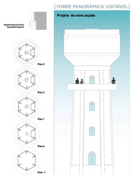 torre água beja