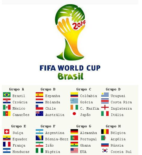 fase final mundial 2014
