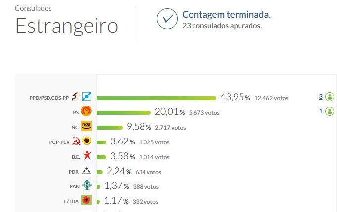 emigração2