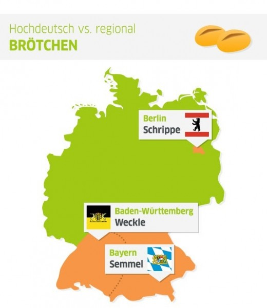 brotchen
